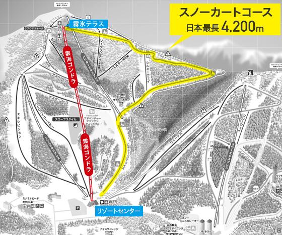snowkart_map